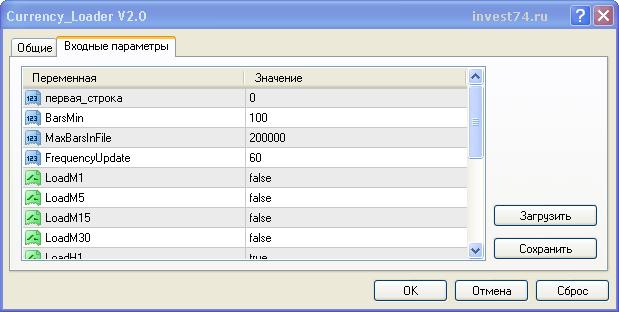 metatrader экспорт котировок в файл